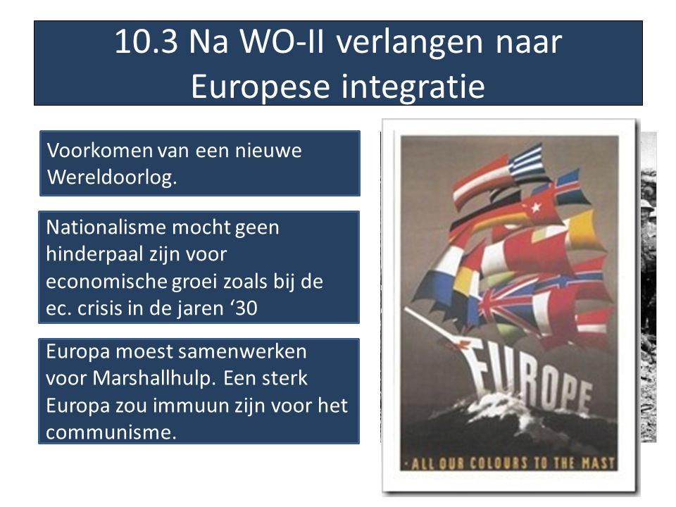 10.3 Na WO-II verlangen naar Europese integratie