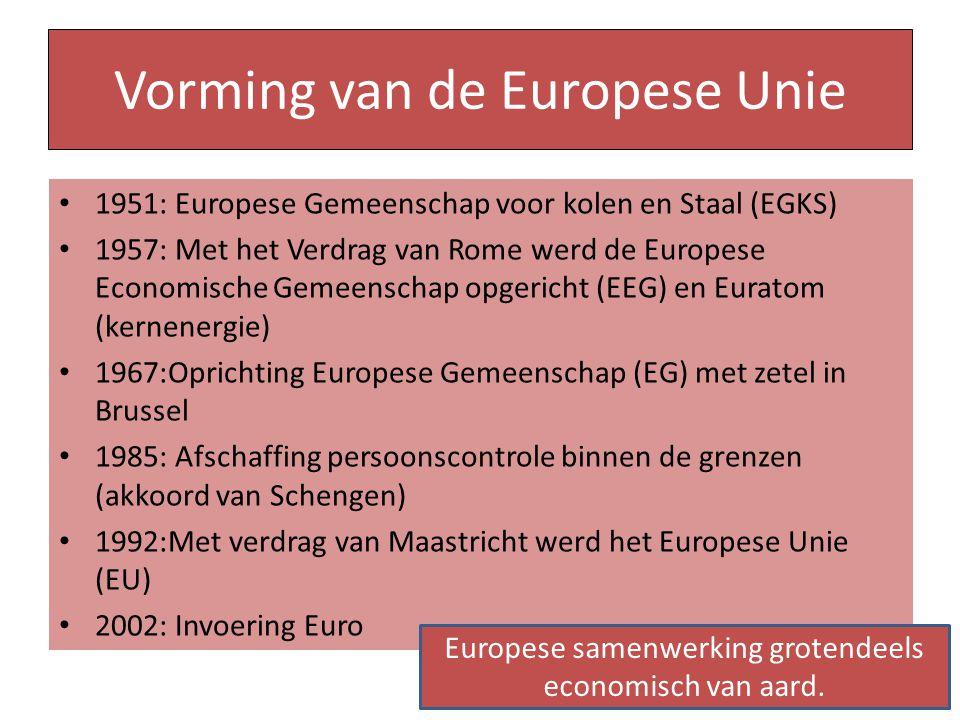 Vorming van de Europese Unie
