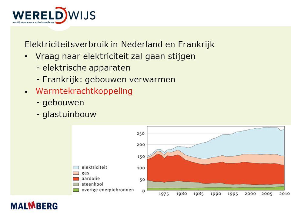 Elektriciteitsverbruik in Nederland en Frankrijk