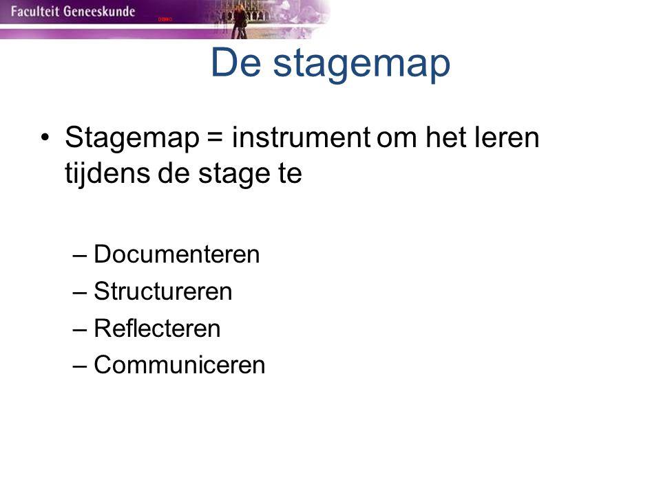De stagemap Stagemap = instrument om het leren tijdens de stage te