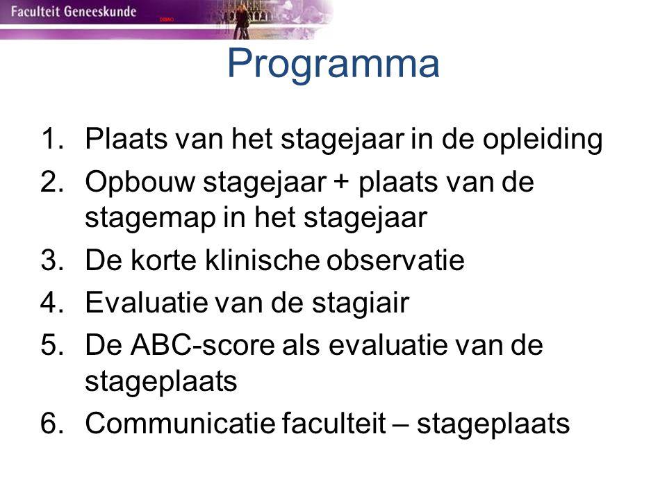 Programma Plaats van het stagejaar in de opleiding