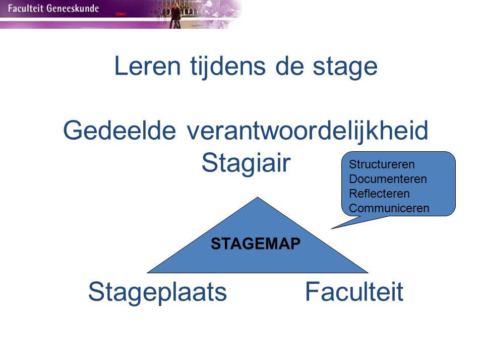 Leren tijdens de stage Gedeelde verantwoordelijkheid Stagiair Stageplaats Faculteit