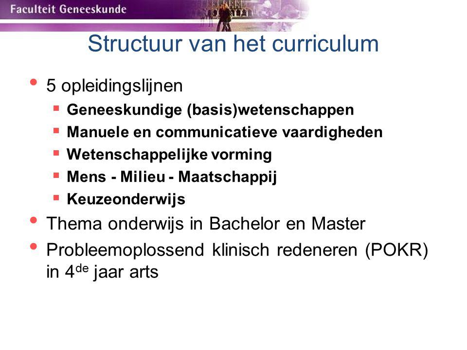 Structuur van het curriculum