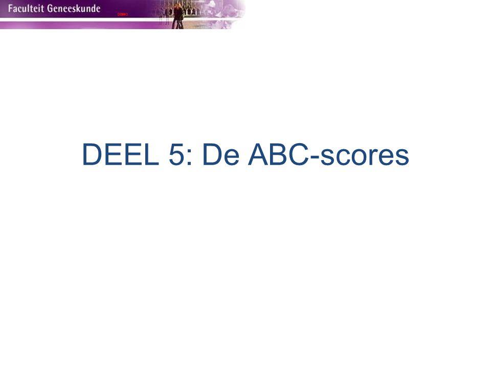 DEEL 5: De ABC-scores