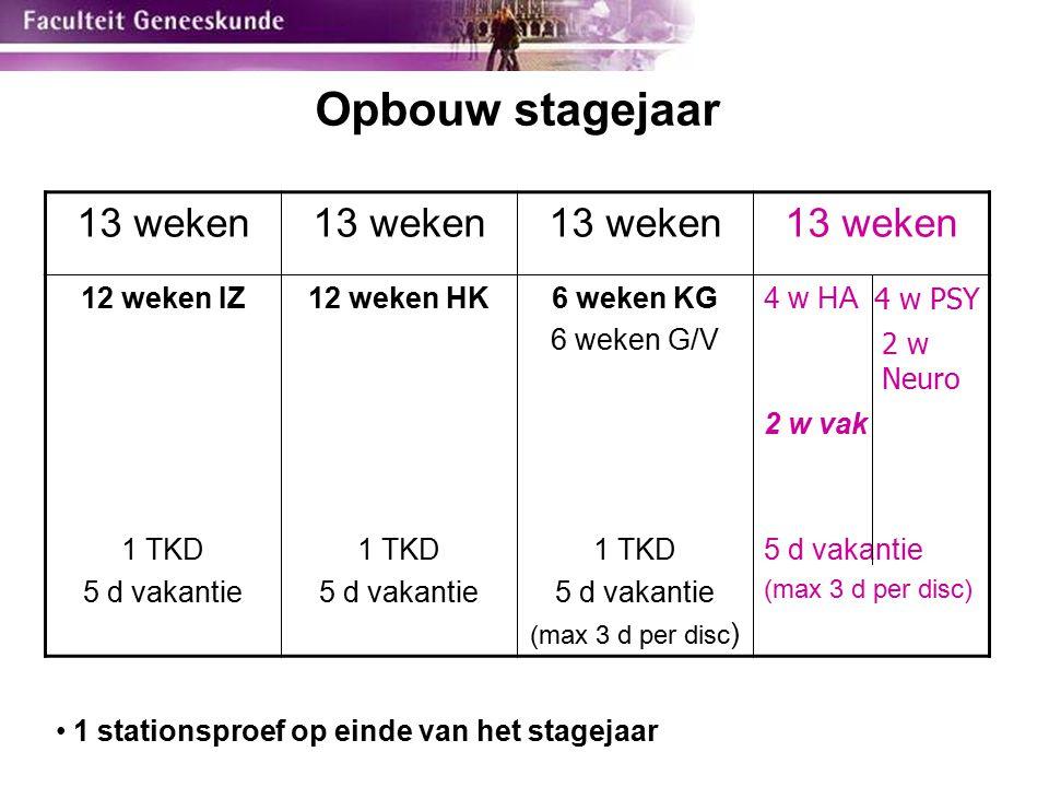 Opbouw stagejaar 13 weken Nieuwe stagesituatie (stagejaar 2007-2008)