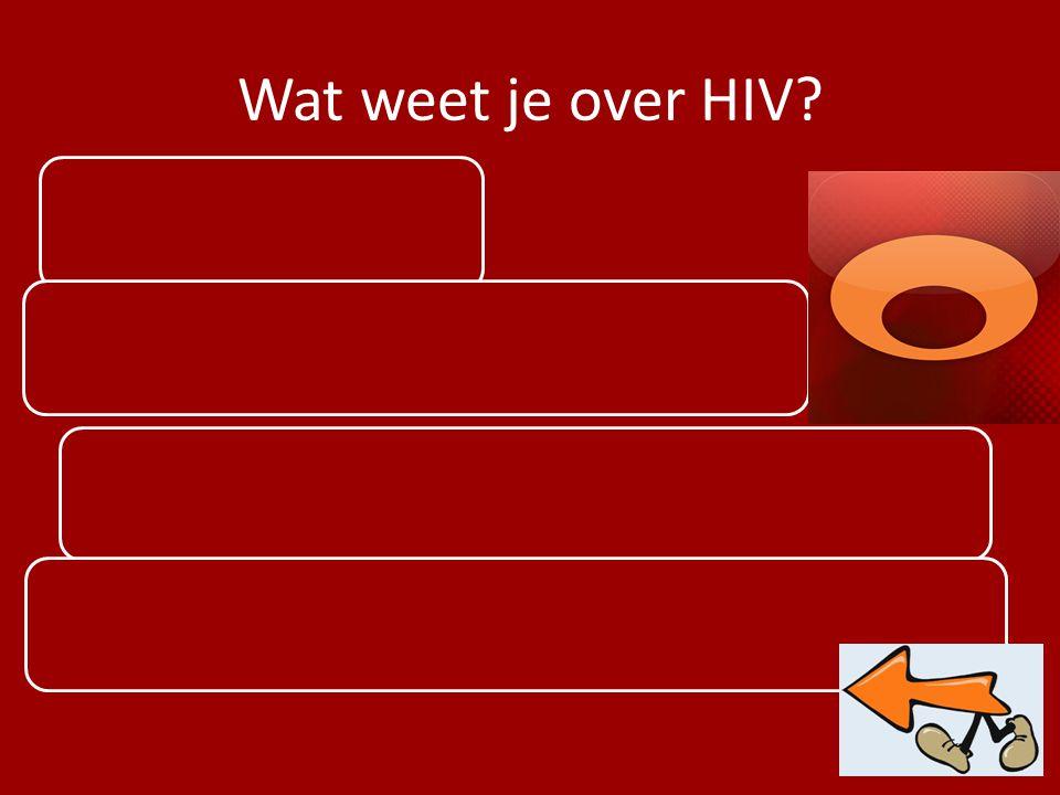 Wat weet je over HIV Virus Dit virus veroorzaakt AIDS