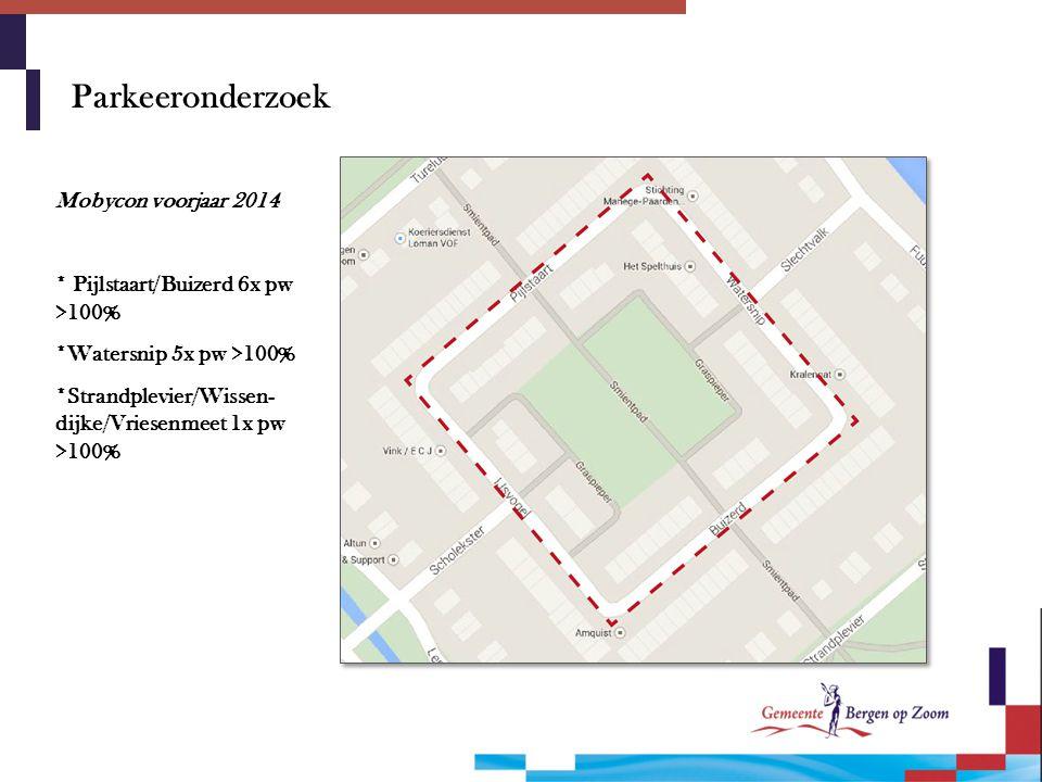 Parkeeronderzoek Mobycon voorjaar 2014