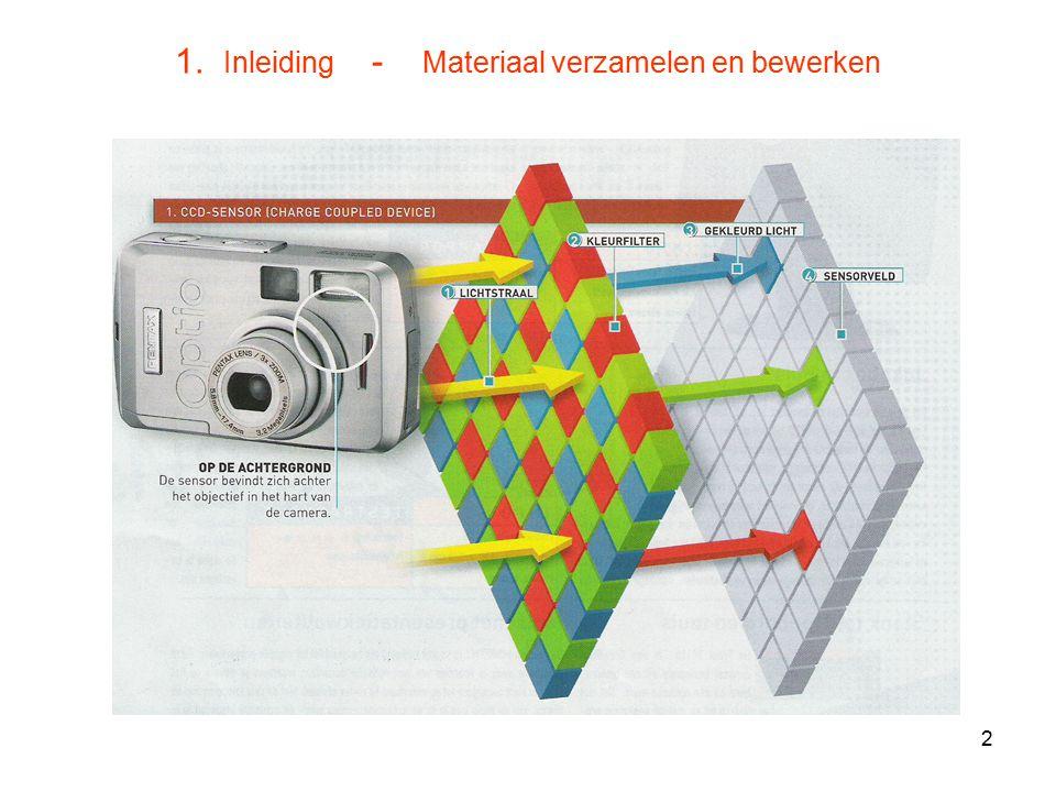 1. Inleiding - Materiaal verzamelen en bewerken