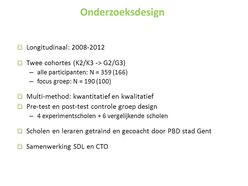 Onderzoeksdesign Longitudinaal: 2008-2012