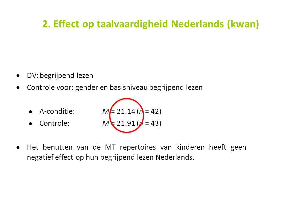 2. Effect op taalvaardigheid Nederlands (kwan)