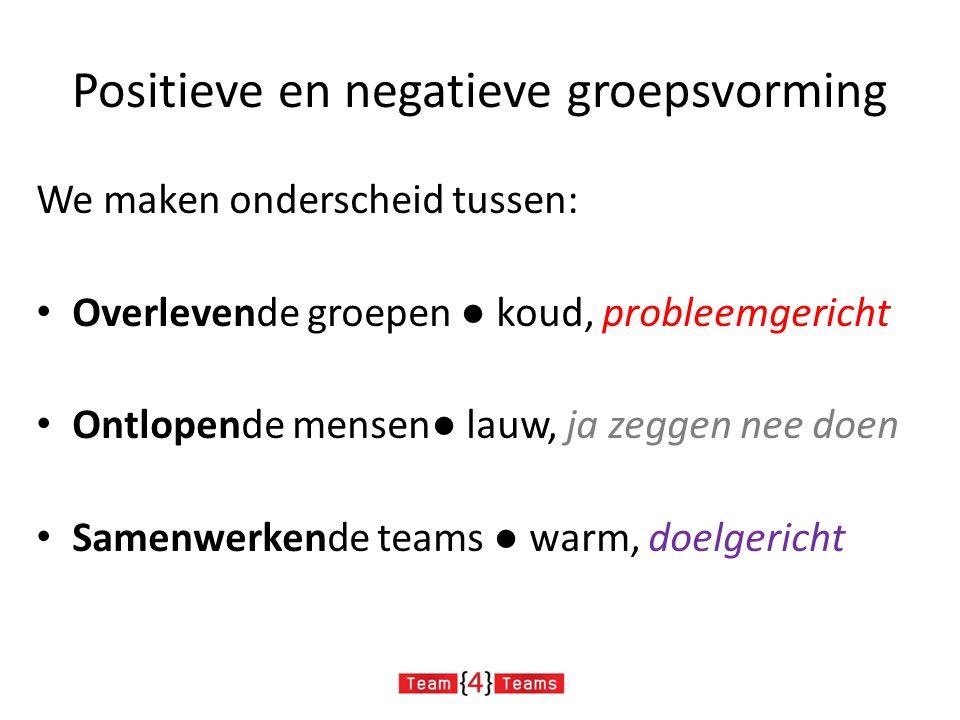 Positieve en negatieve groepsvorming