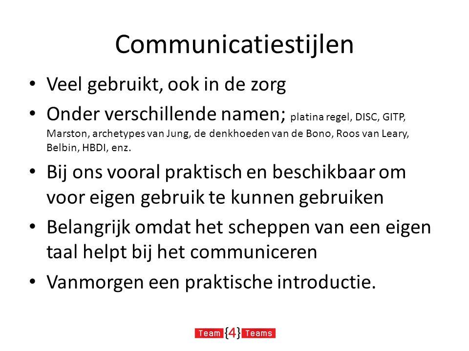 Communicatiestijlen Veel gebruikt, ook in de zorg