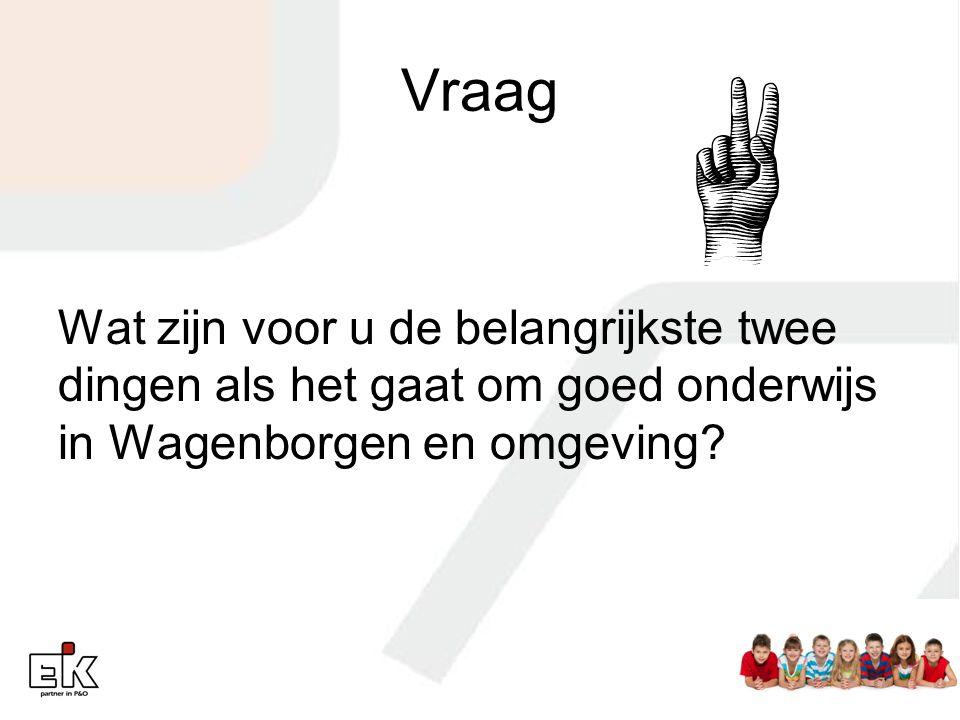 Vraag Wat zijn voor u de belangrijkste twee dingen als het gaat om goed onderwijs in Wagenborgen en omgeving