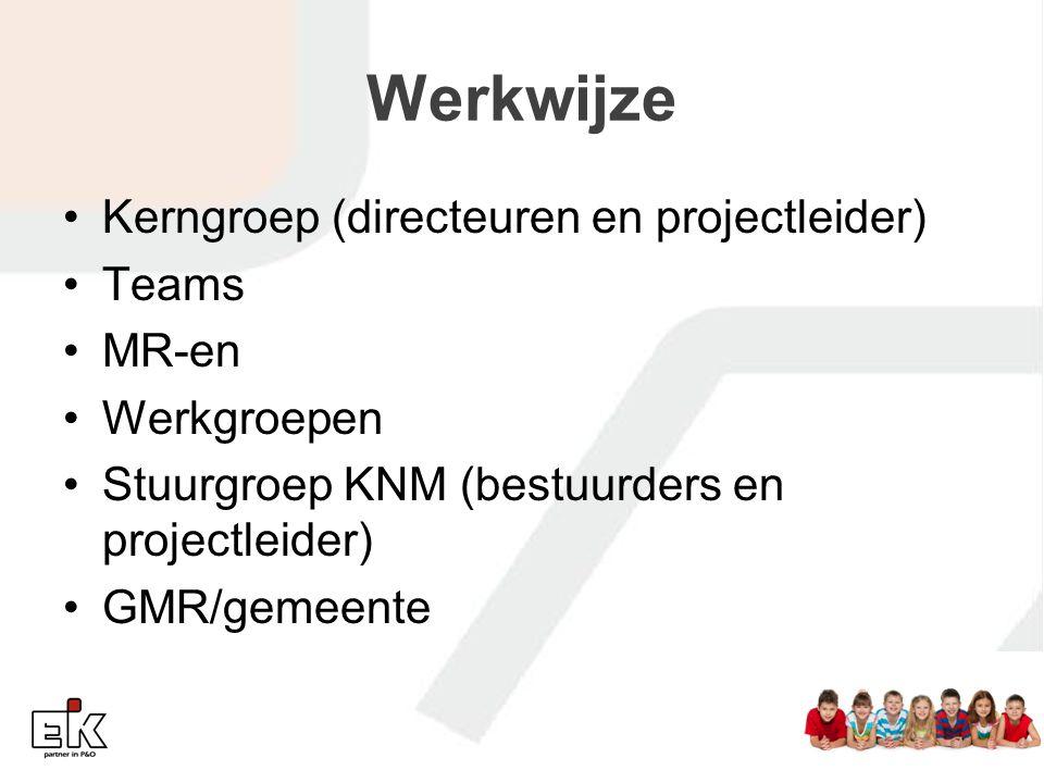 Werkwijze Kerngroep (directeuren en projectleider) Teams MR-en