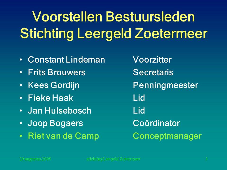 Voorstellen Bestuursleden Stichting Leergeld Zoetermeer