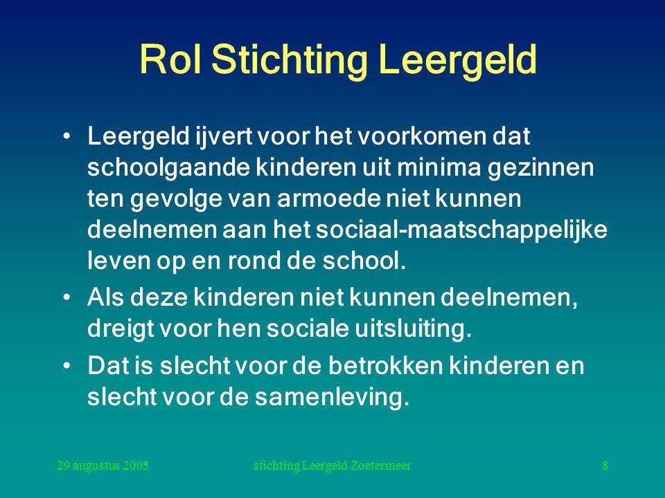 Rol Stichting Leergeld