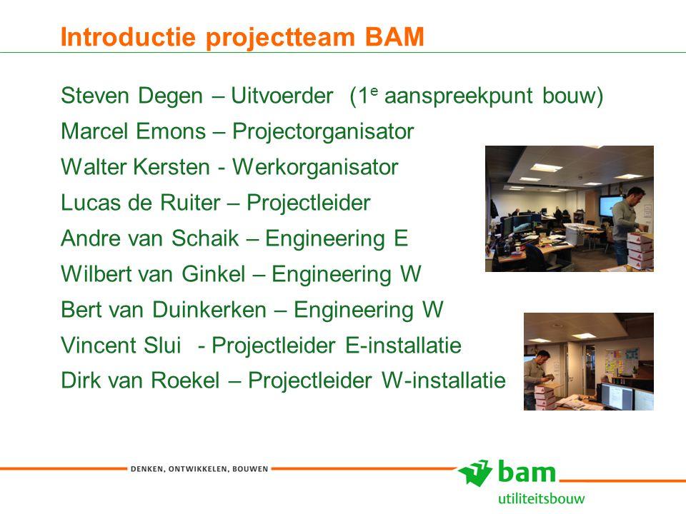 Introductie projectteam BAM