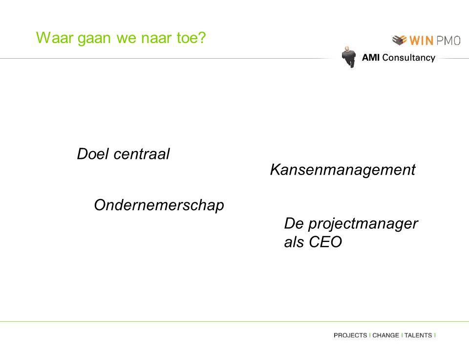 Waar gaan we naar toe Kansenmanagement Doel centraal Ondernemerschap De projectmanager als CEO