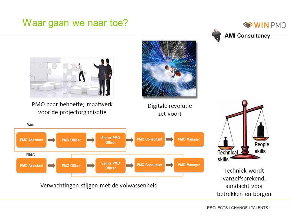 Waar gaan we naar toe PMO naar behoefte; maatwerk voor de projectorganisatie. Digitale revolutie zet voort.