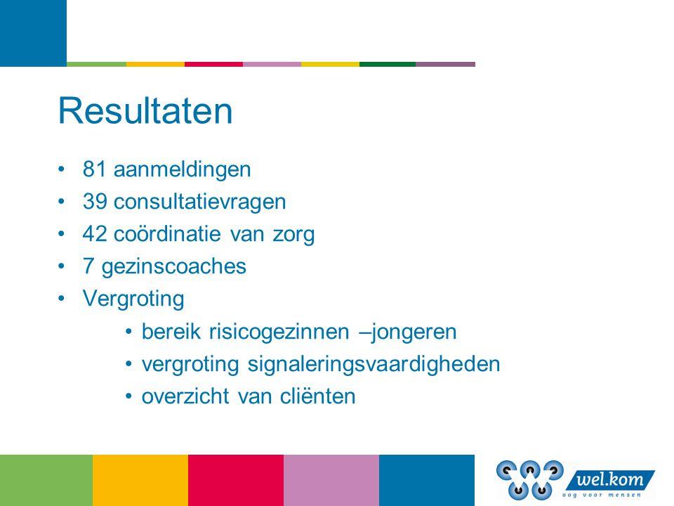 Resultaten 81 aanmeldingen 39 consultatievragen