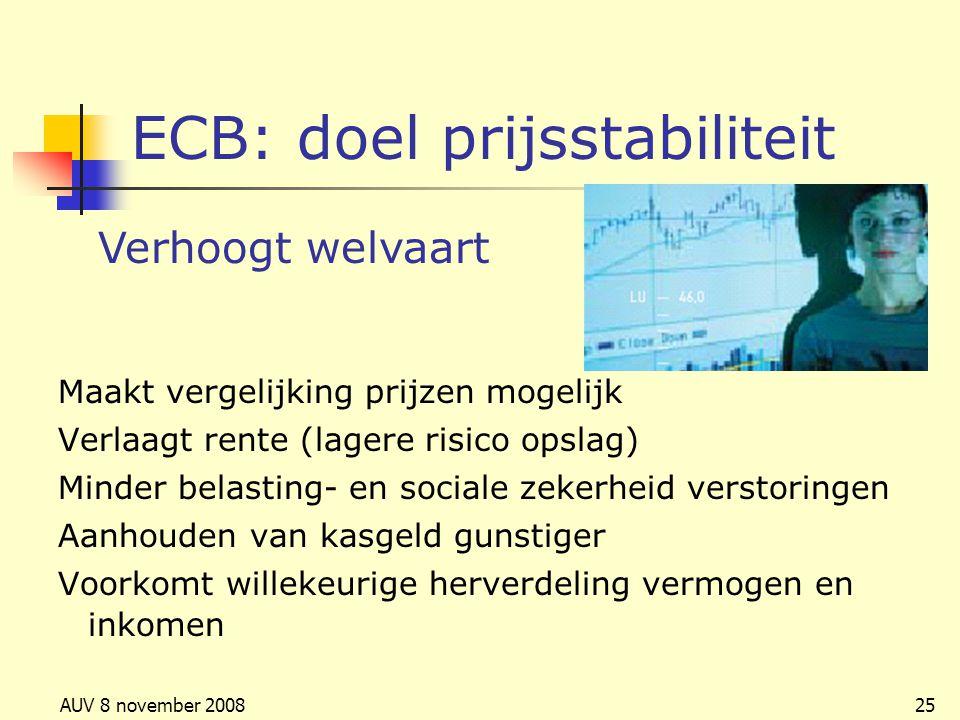 ECB: doel prijsstabiliteit