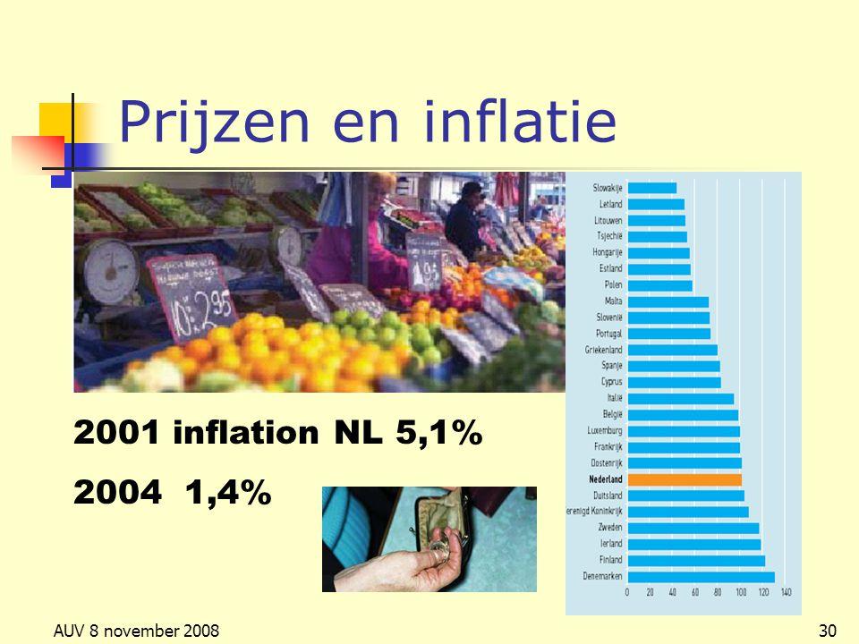 Prijzen en inflatie inflation NL 5,1% 2004 1,4% AUV 8 november 2008