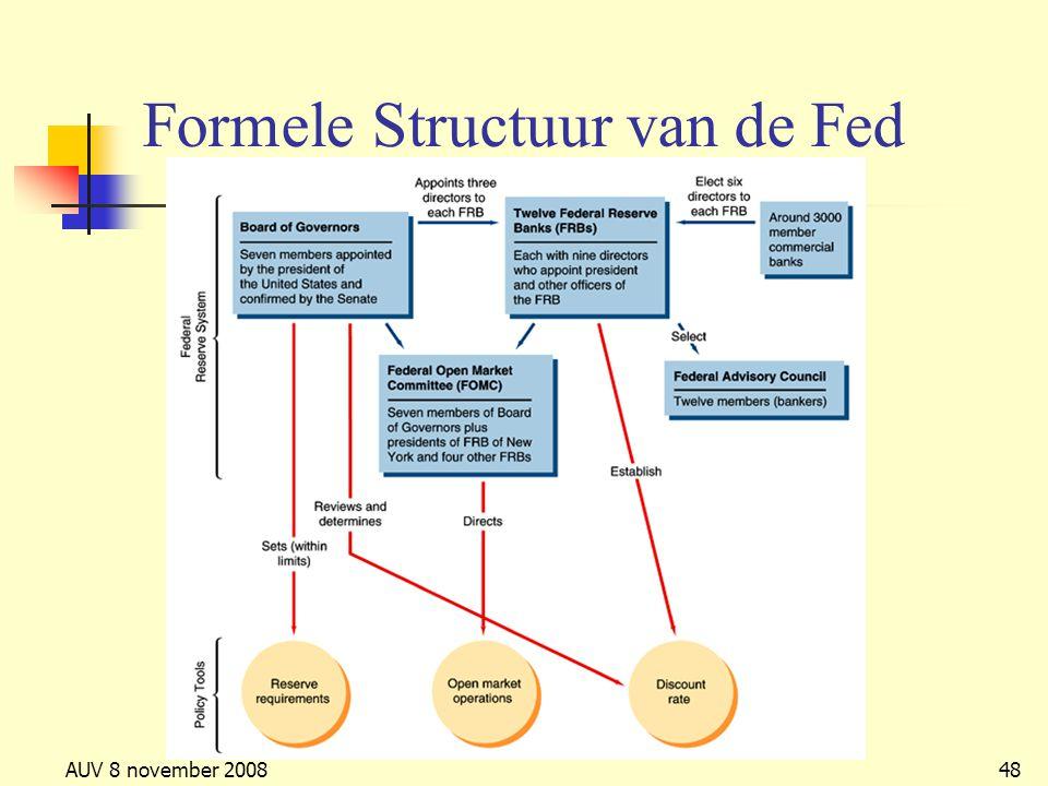 Formele Structuur van de Fed