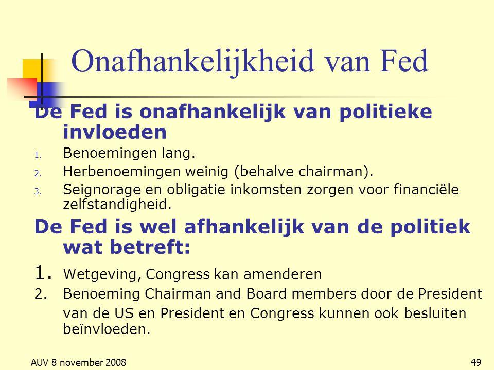 Onafhankelijkheid van Fed