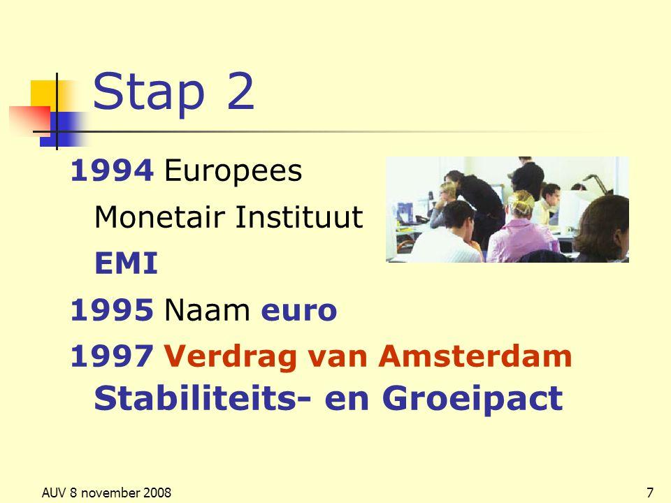Stap 2 1994 Europees Monetair Instituut EMI 1995 Naam euro