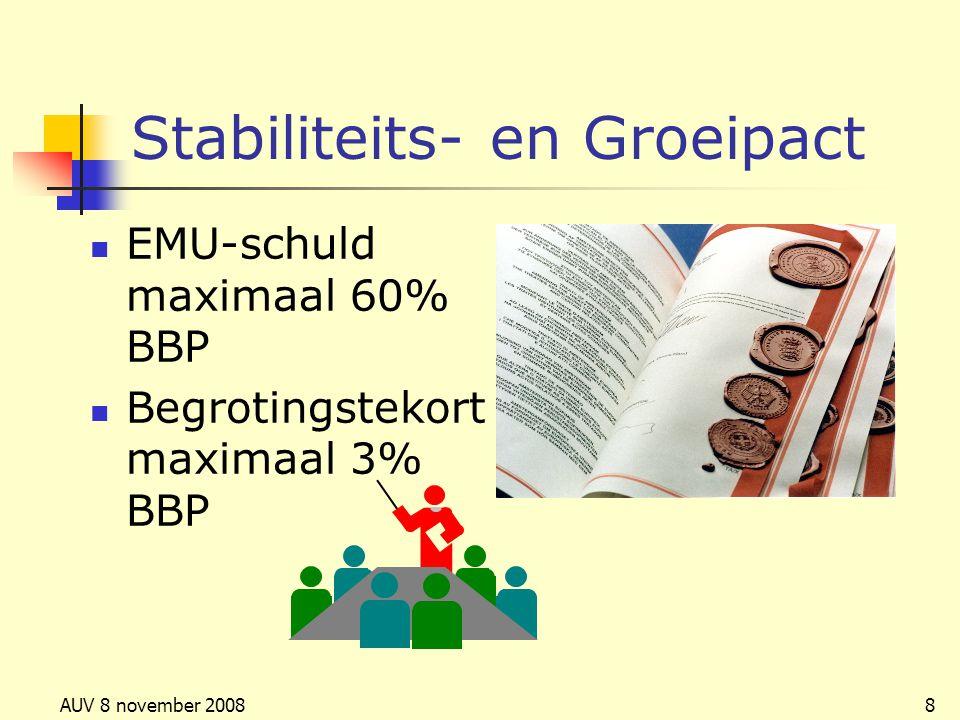 Stabiliteits- en Groeipact
