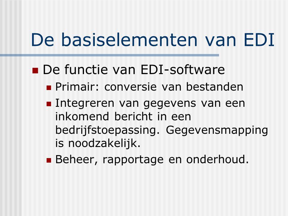 De basiselementen van EDI