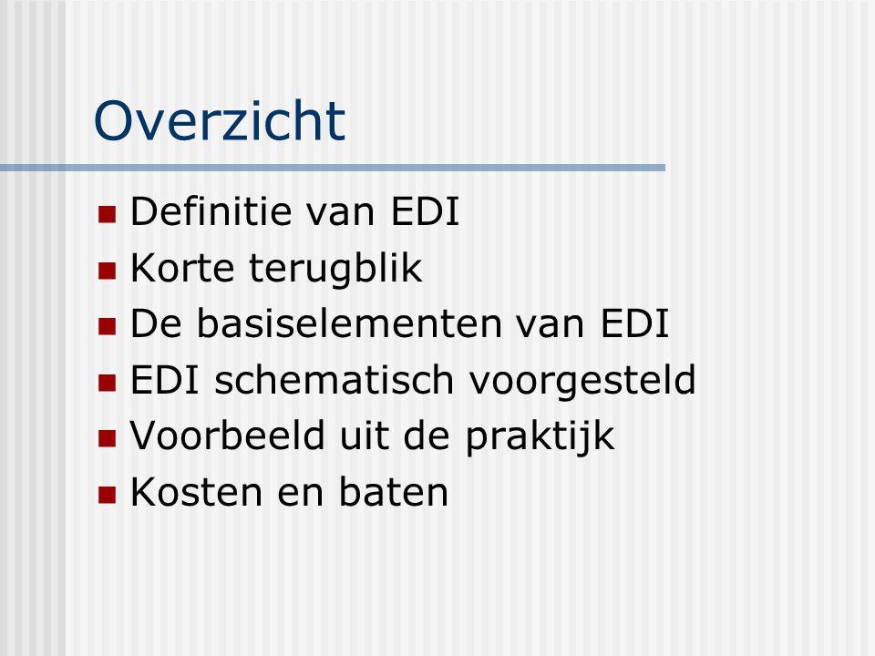 Overzicht Definitie van EDI Korte terugblik De basiselementen van EDI
