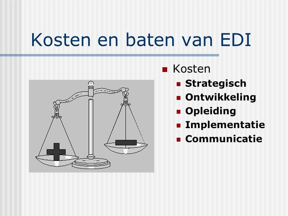 Kosten en baten van EDI Kosten Strategisch Ontwikkeling Opleiding