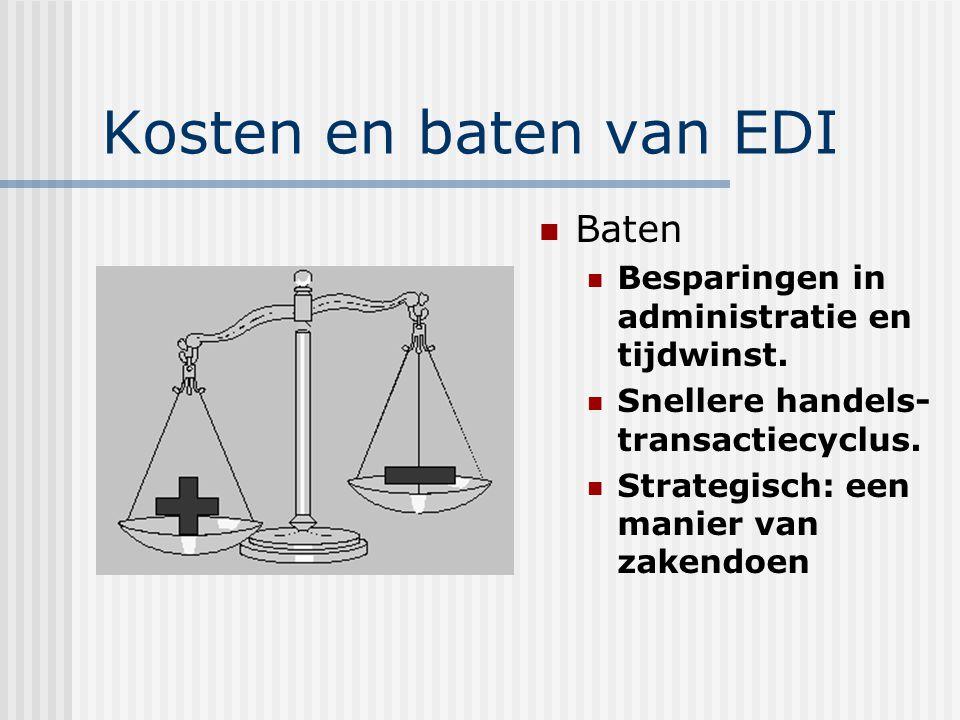 Kosten en baten van EDI Baten