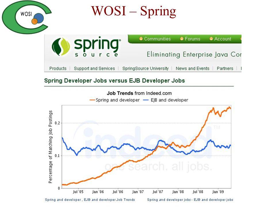 WOSI – Spring