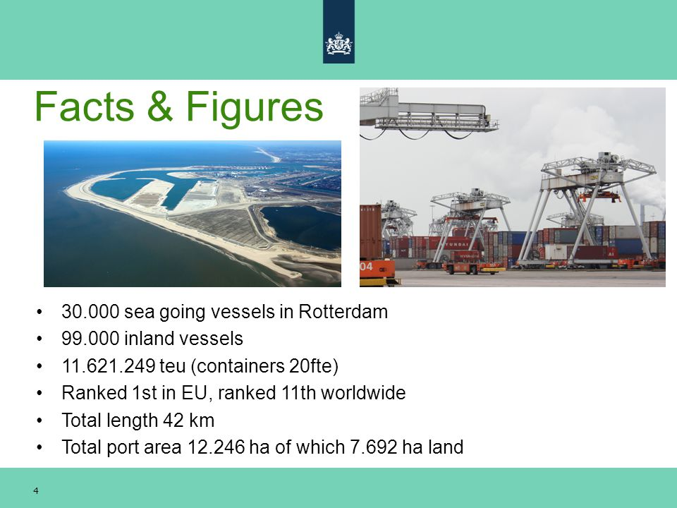 Facts & Figures 30.000 sea going vessels in Rotterdam