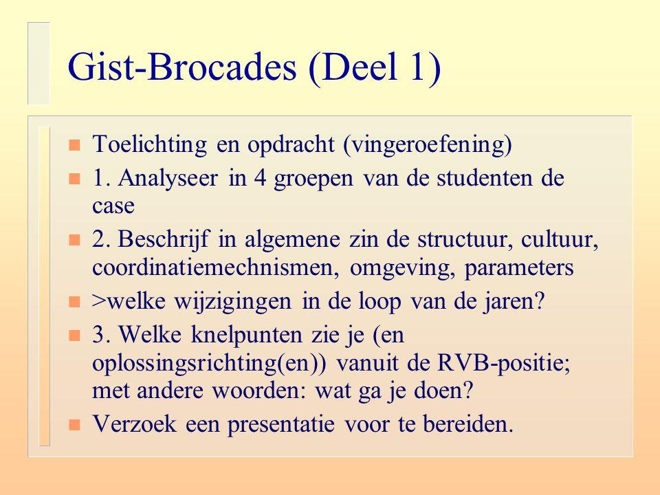 Gist-Brocades (Deel 1) Toelichting en opdracht (vingeroefening)