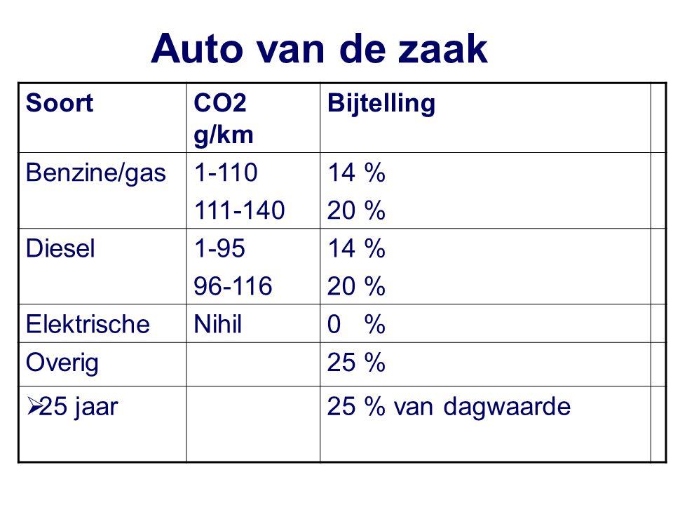 Auto van de zaak Soort CO2 g/km Bijtelling Benzine/gas 1-110 111-140
