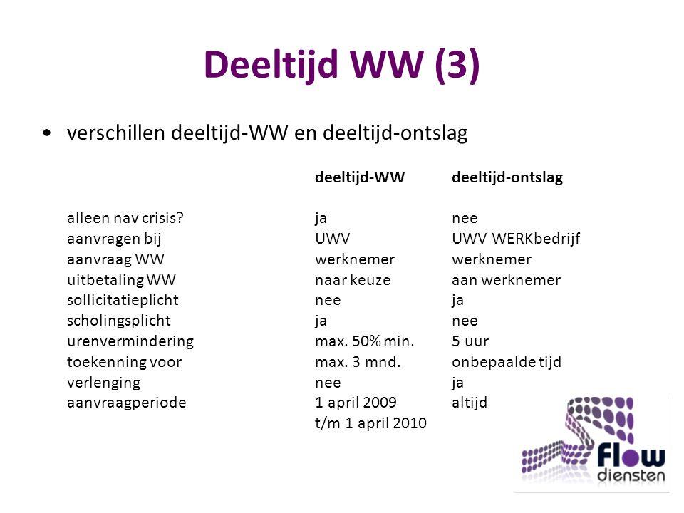 Deeltijd WW (3) verschillen deeltijd-WW en deeltijd-ontslag