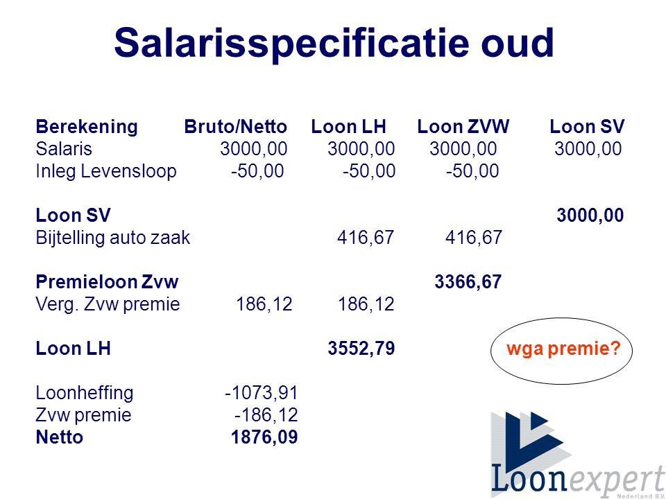 Berekening Bruto/Netto Loon LH Loon ZVW Loon SV
