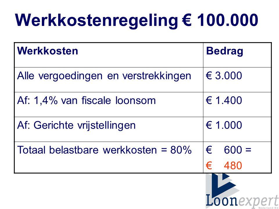 Werkkostenregeling € 100.000 Werkkosten Bedrag