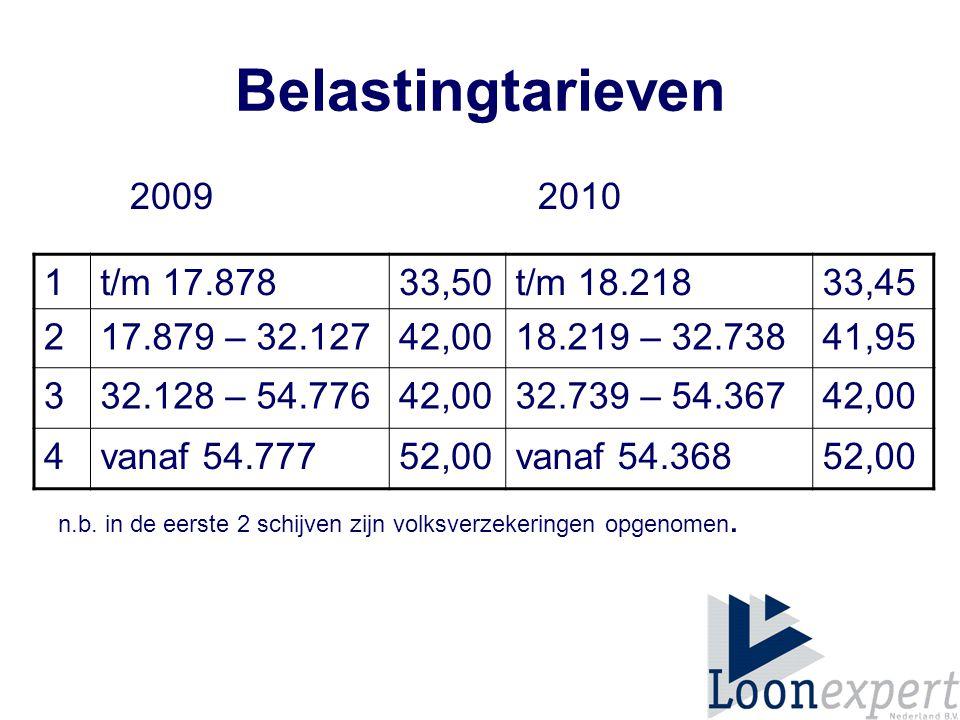 Belastingtarieven 2009 2010 1 t/m 17.878 33,50 t/m 18.218 33,45 2