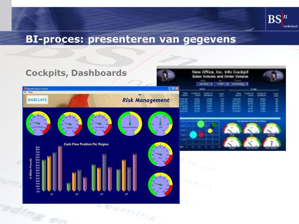 BI-proces: presenteren van gegevens