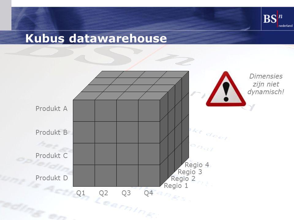 Kubus datawarehouse Dimensies zijn niet dynamisch! Produkt A Produkt B
