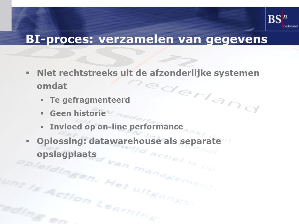 BI-proces: verzamelen van gegevens