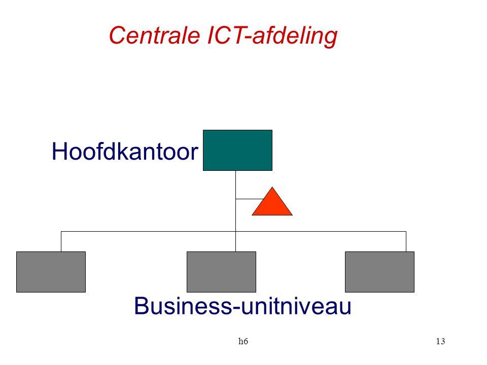 Centrale ICT-afdeling