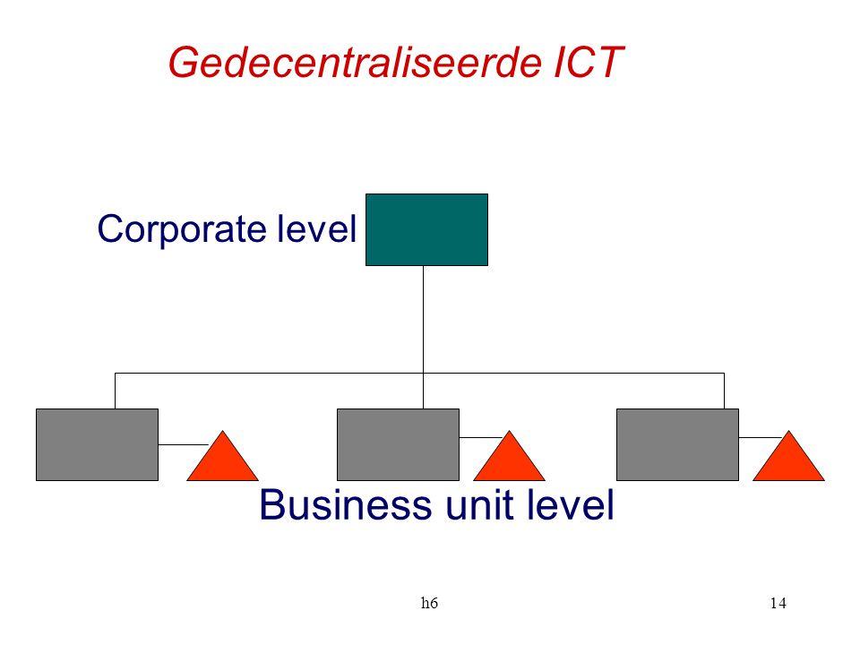 Gedecentraliseerde ICT
