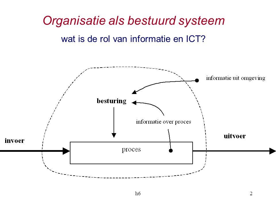 Organisatie als bestuurd systeem