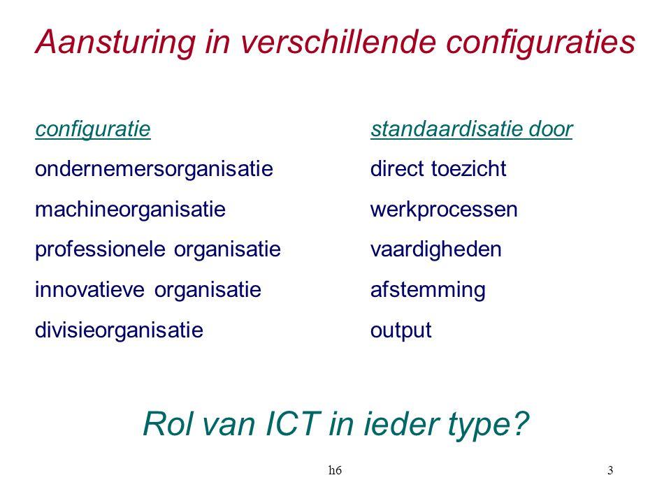 Rol van ICT in ieder type