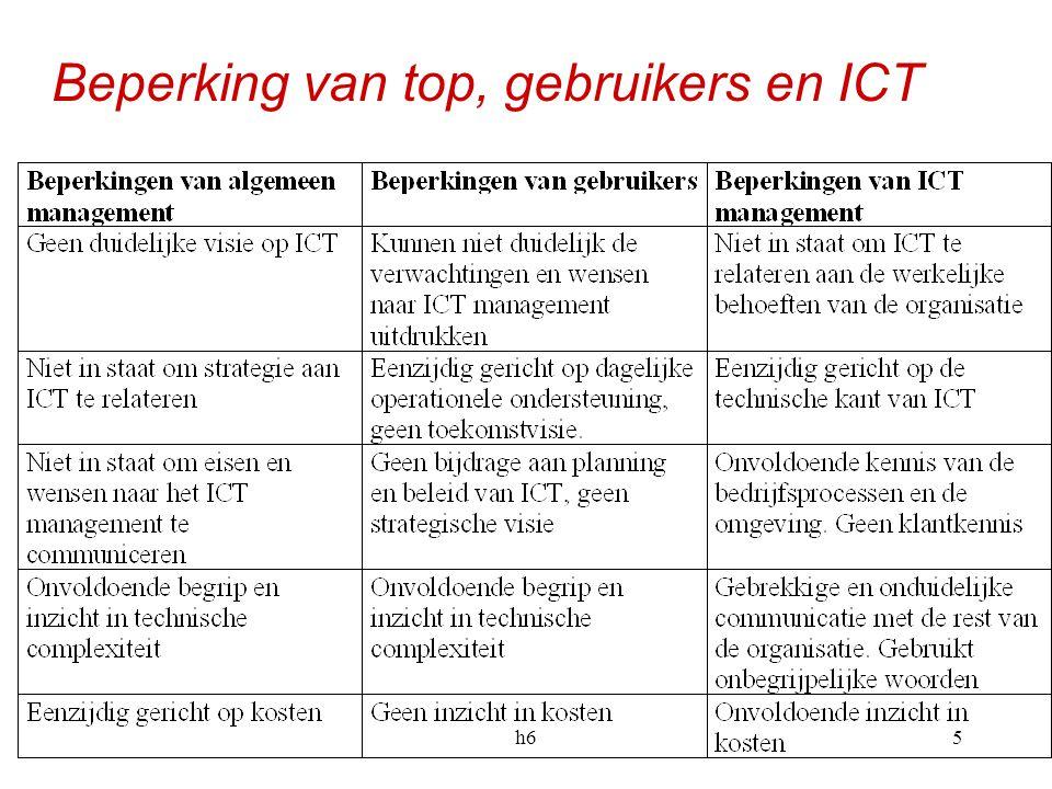 Beperking van top, gebruikers en ICT